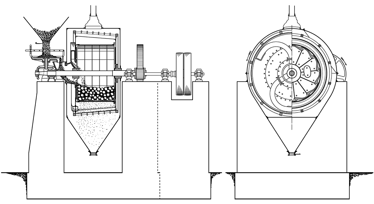 cement kilns  size reduction and grinding