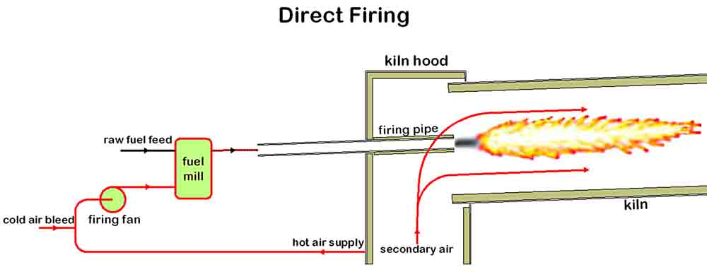 Wood Pellet Manufacturing Equipment Wood Pellet Maker Wood